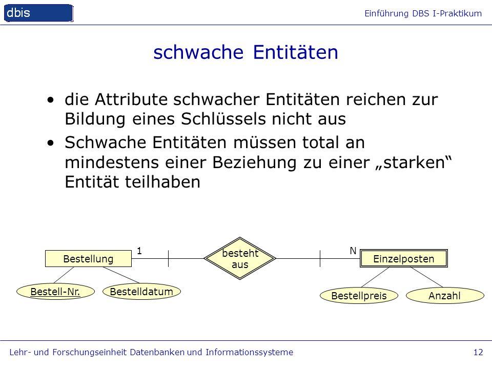 Einführung DBS I-Praktikum Lehr- und Forschungseinheit Datenbanken und Informationssysteme12 schwache Entitäten Bestellung Einzelposten besteht aus di