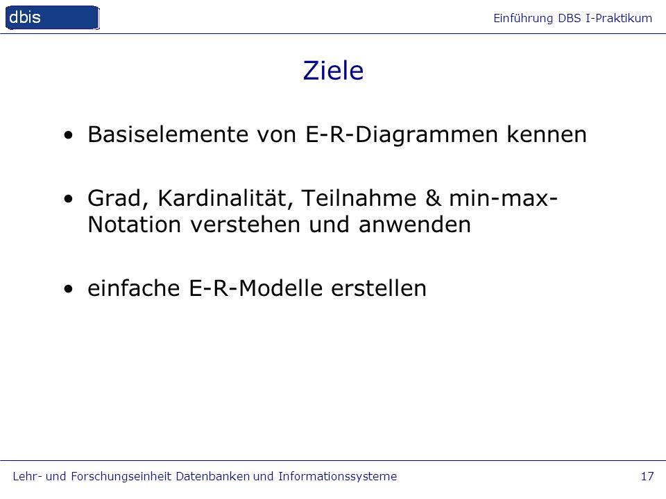 Einführung DBS I-Praktikum Lehr- und Forschungseinheit Datenbanken und Informationssysteme17 Ziele Basiselemente von E-R-Diagrammen kennen Grad, Kardi
