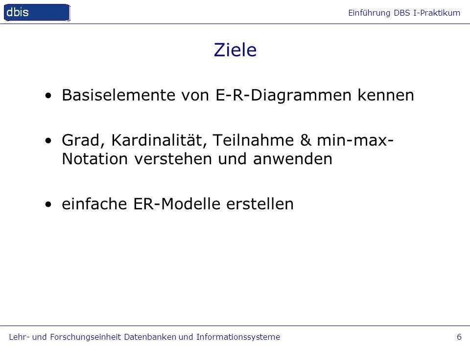 Einführung DBS I-Praktikum Lehr- und Forschungseinheit Datenbanken und Informationssysteme17 Ziele Basiselemente von E-R-Diagrammen kennen Grad, Kardinalität, Teilnahme & min-max- Notation verstehen und anwenden einfache E-R-Modelle erstellen