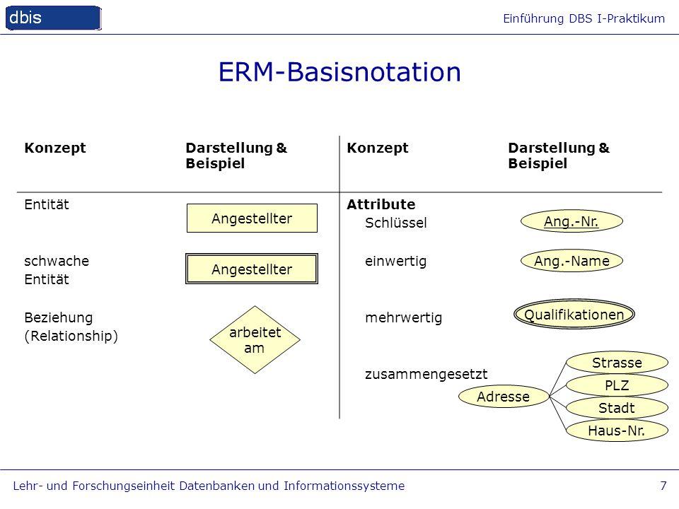 Einführung DBS I-Praktikum Lehr- und Forschungseinheit Datenbanken und Informationssysteme7 ERM-Basisnotation KonzeptDarstellung & Beispiel KonzeptDar