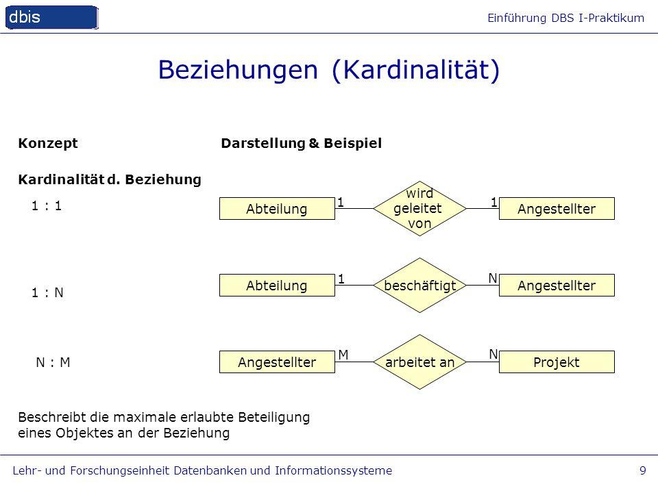 Einführung DBS I-Praktikum Lehr- und Forschungseinheit Datenbanken und Informationssysteme9 Beziehungen (Kardinalität) Konzept Kardinalität d. Beziehu