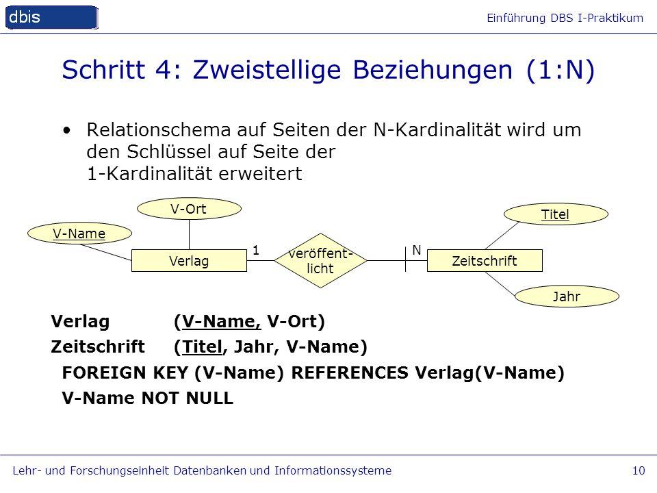 Einführung DBS I-Praktikum Lehr- und Forschungseinheit Datenbanken und Informationssysteme10 Schritt 4: Zweistellige Beziehungen (1:N) Relationschema