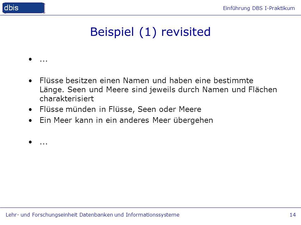 Einführung DBS I-Praktikum Lehr- und Forschungseinheit Datenbanken und Informationssysteme14 Beispiel (1) revisited... Flüsse besitzen einen Namen und