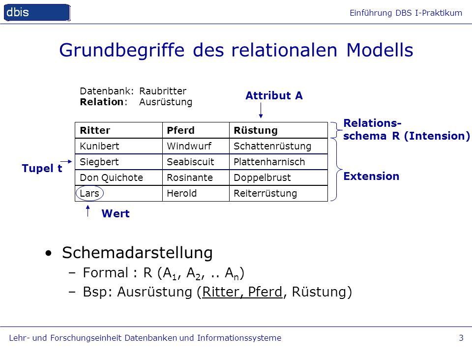 Einführung DBS I-Praktikum Lehr- und Forschungseinheit Datenbanken und Informationssysteme3 Grundbegriffe des relationalen Modells Schemadarstellung –