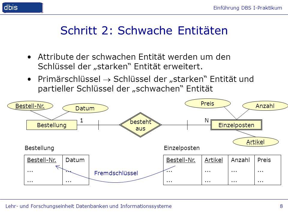 Einführung DBS I-Praktikum Lehr- und Forschungseinheit Datenbanken und Informationssysteme8 Schritt 2: Schwache Entitäten Attribute der schwachen Enti