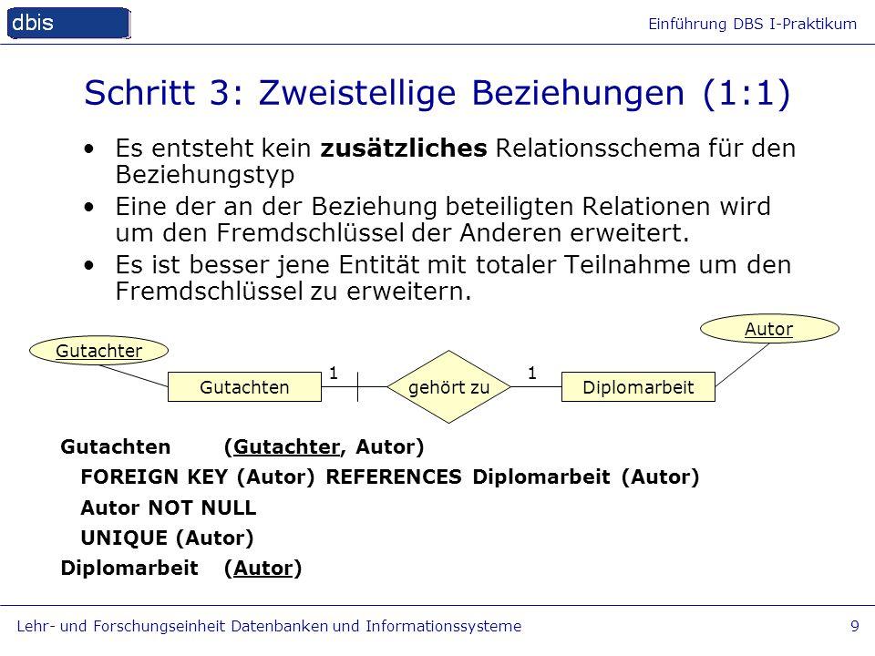 Einführung DBS I-Praktikum Lehr- und Forschungseinheit Datenbanken und Informationssysteme9 Schritt 3: Zweistellige Beziehungen (1:1) Es entsteht kein