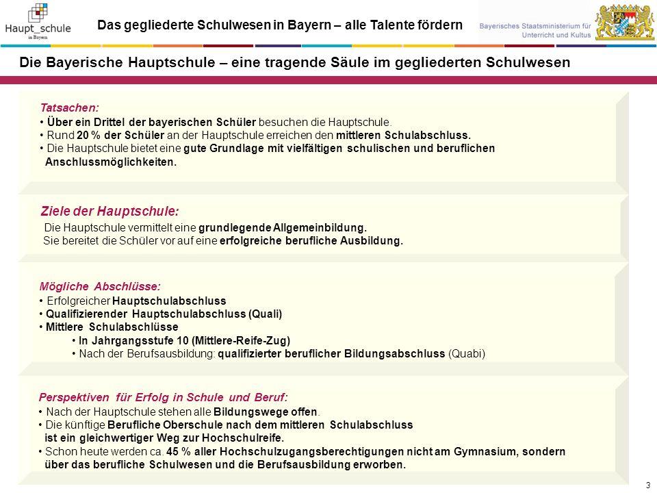 Das gegliederte Schulwesen in Bayern – alle Talente fördern Die Bayerische Hauptschule – eine tragende Säule im gegliederten Schulwesen Perspektiven f