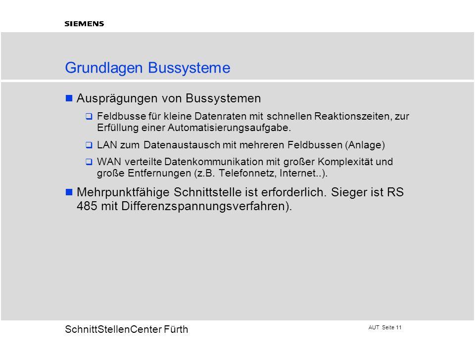 AUT Seite 11 20 SchnittStellenCenter Fürth Grundlagen Bussysteme Ausprägungen von Bussystemen Feldbusse für kleine Datenraten mit schnellen Reaktionsz