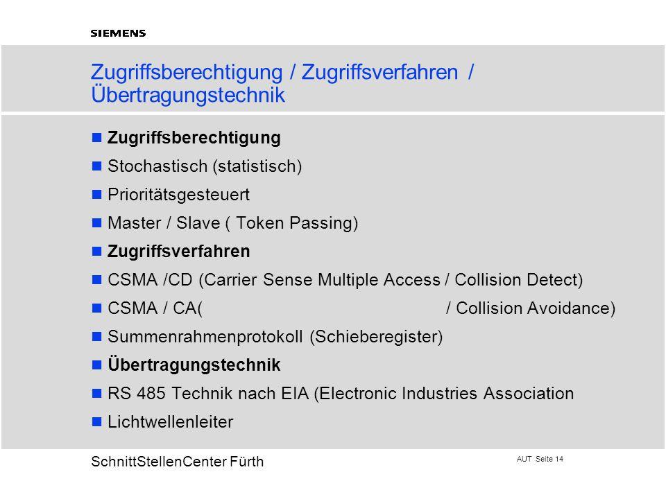 AUT Seite 14 20 SchnittStellenCenter Fürth Zugriffsberechtigung / Zugriffsverfahren / Übertragungstechnik Zugriffsberechtigung Stochastisch (statistis