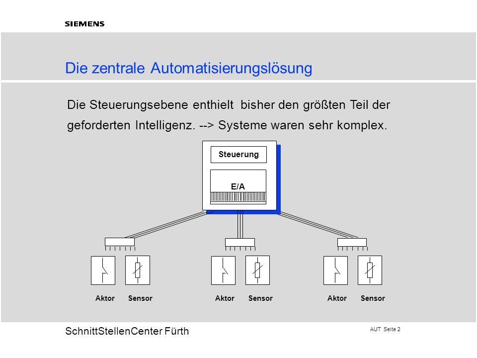 AUT Seite 2 20 SchnittStellenCenter Fürth Die zentrale Automatisierungslösung Steuerung E/A AktorSensorAktorSensorAktorSensor Die Steuerungsebene enth
