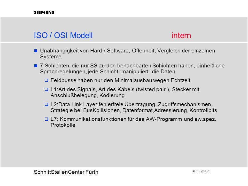 AUT Seite 21 20 SchnittStellenCenter Fürth ISO / OSI Modell intern Unabhängigkeit von Hard-/ Software, Offenheit, Vergleich der einzelnen Systeme 7 Sc