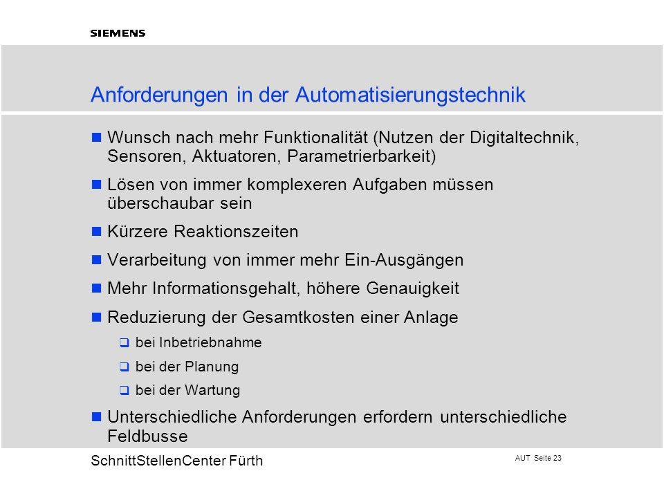 AUT Seite 23 20 SchnittStellenCenter Fürth Anforderungen in der Automatisierungstechnik Wunsch nach mehr Funktionalität (Nutzen der Digitaltechnik, Se