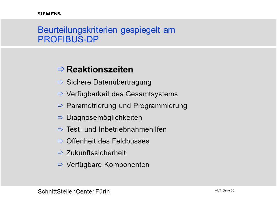 AUT Seite 26 20 SchnittStellenCenter Fürth Beurteilungskriterien gespiegelt am PROFIBUS-DP Reaktionszeiten Sichere Datenübertragung Verfügbarkeit des