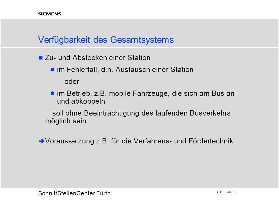 AUT Seite 31 20 SchnittStellenCenter Fürth Verfügbarkeit des Gesamtsystems Zu- und Abstecken einer Station im Fehlerfall, d.h. Austausch einer Station