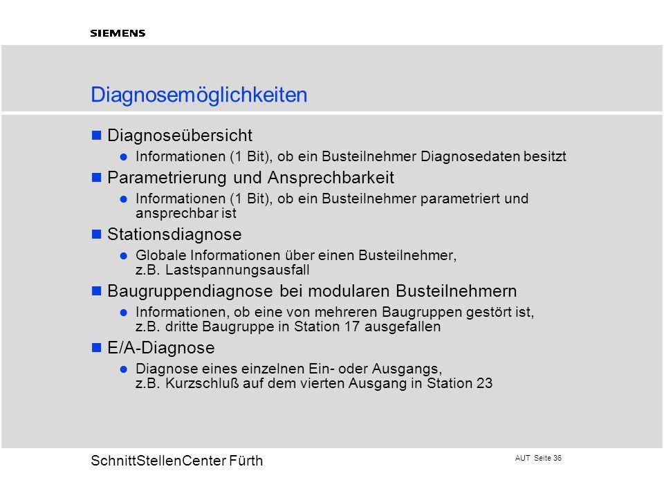 AUT Seite 36 20 SchnittStellenCenter Fürth Diagnosemöglichkeiten Diagnoseübersicht Informationen (1 Bit), ob ein Busteilnehmer Diagnosedaten besitzt P