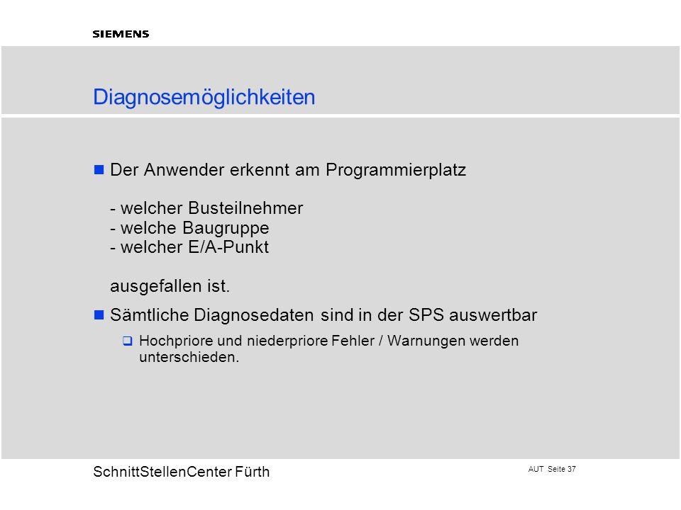 AUT Seite 37 20 SchnittStellenCenter Fürth Diagnosemöglichkeiten Der Anwender erkennt am Programmierplatz - welcher Busteilnehmer - welche Baugruppe -
