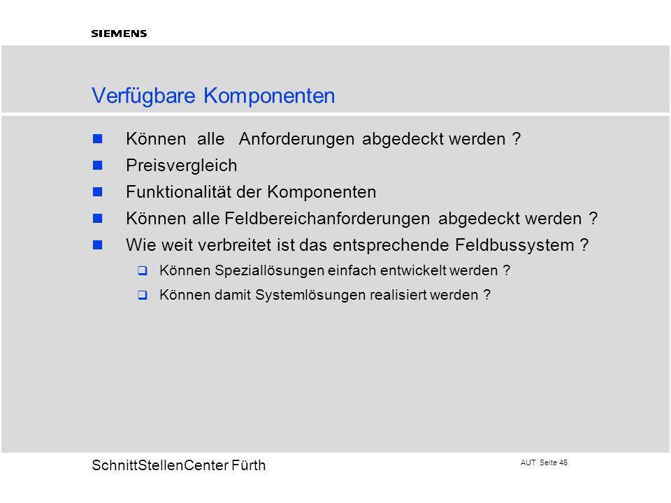 AUT Seite 46 20 SchnittStellenCenter Fürth Verfügbare Komponenten Können alle Anforderungen abgedeckt werden ? Preisvergleich Funktionalität der Kompo