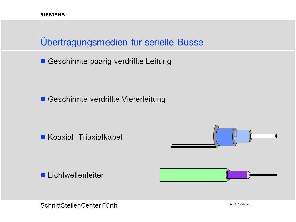 AUT Seite 48 20 SchnittStellenCenter Fürth Übertragungsmedien für serielle Busse Geschirmte paarig verdrillte Leitung Geschirmte verdrillte Viererleit