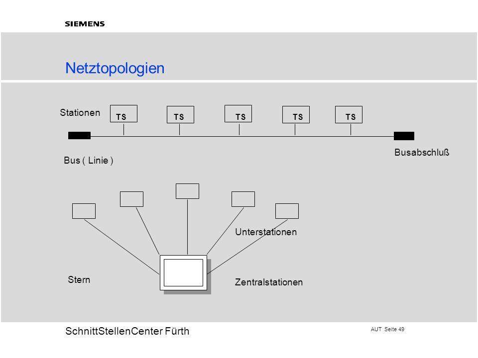 AUT Seite 49 20 SchnittStellenCenter Fürth Netztopologien Bus ( Linie ) TS TS TS TS TS Stationen Busabschluß Stern Unterstationen Zentralstationen
