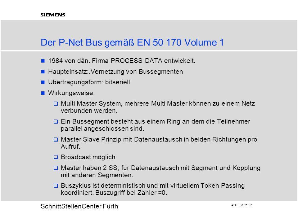 AUT Seite 52 20 SchnittStellenCenter Fürth Der P-Net Bus gemäß EN 50 170 Volume 1 1984 von dän. Firma PROCESS DATA entwickelt. Haupteinsatz:.Vernetzun