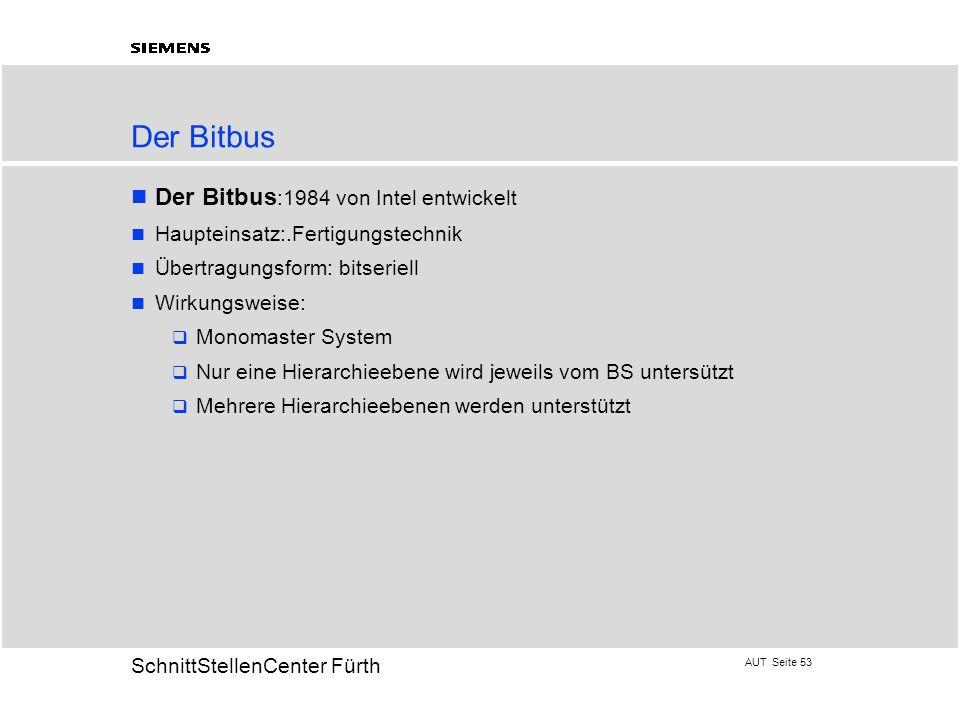 AUT Seite 53 20 SchnittStellenCenter Fürth Der Bitbus Der Bitbus :1984 von Intel entwickelt Haupteinsatz:.Fertigungstechnik Übertragungsform: bitserie