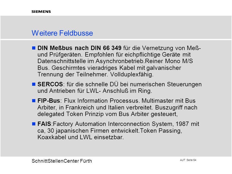 AUT Seite 54 20 SchnittStellenCenter Fürth Weitere Feldbusse DIN Meßbus nach DIN 66 349 für die Vernetzung von Meß- und Prüfgeräten. Empfohlen für eic