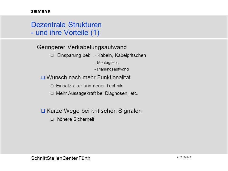 AUT Seite 28 20 SchnittStellenCenter Fürth Sichere Datenübertragung Was passiert bei einer EMV-Störung.