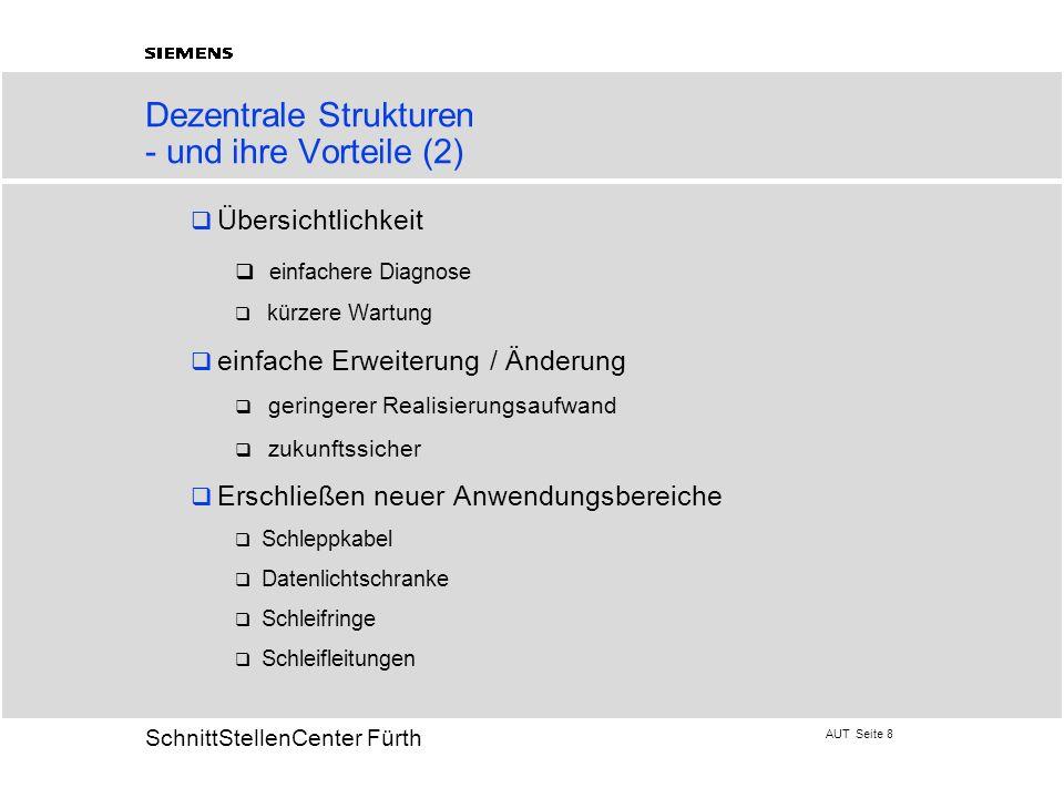 AUT Seite 9 20 SchnittStellenCenter Fürth Diese Anforderungen können nur dezentral mit einem Bussystem bewältigt werden.