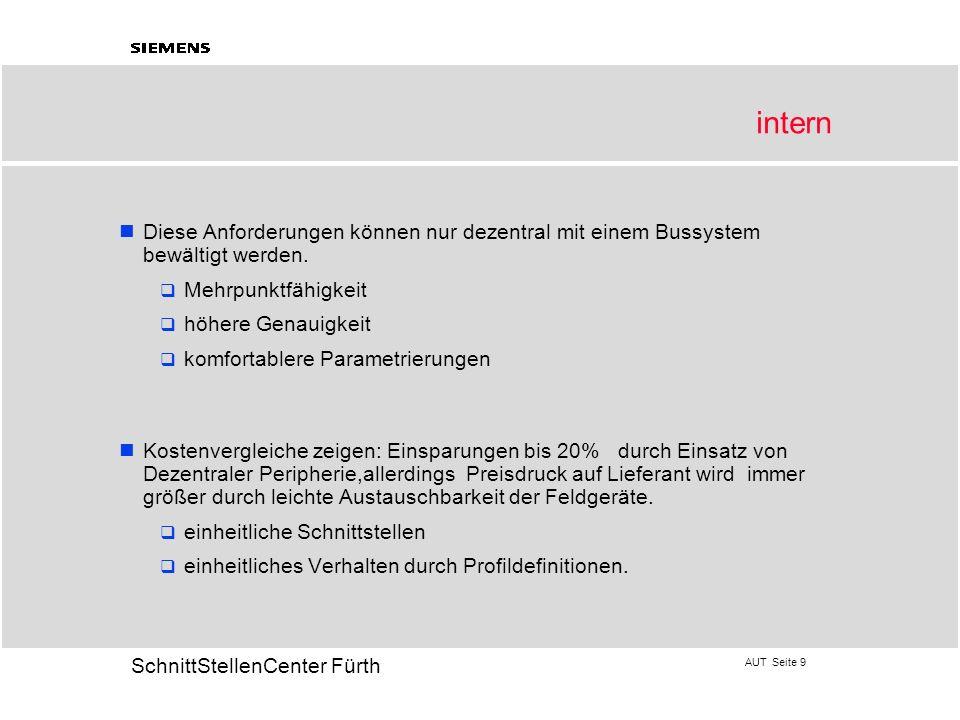 AUT Seite 20 20 SchnittStellenCenter Fürth Feldbusse im ISO 7498 / OSI Modell User Anwendung Layer 7 ApplicationAnwendung Layer 6PresentationDatendarstellung Layer 5SessionKomm.