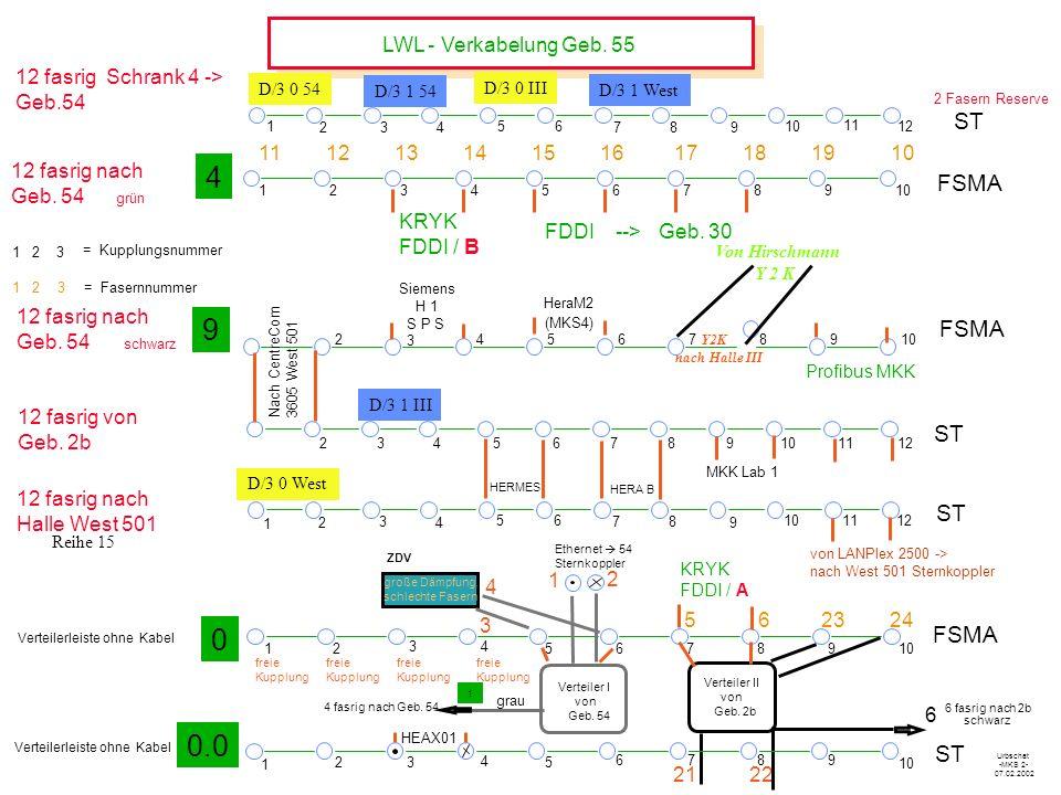 LWL - Verkabelung Geb. 55 78910 2 12 fasrig nach Geb. 54 grün 12 3 4 5678910 FSMA 11 12 13 14 15 16 17 18 19 10 FSMA 6 Verteiler II von Geb. 2b Vertei