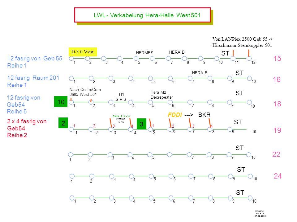 LWL - Verkabelung Hera-Halle West 501 12345678910 Urbschat -MKS 2- 07.02.2002 12 fasrig von Geb 55 Reihe 1 ST 1 2 34 56789 10 1 34567 2 8 9 11 12 1234