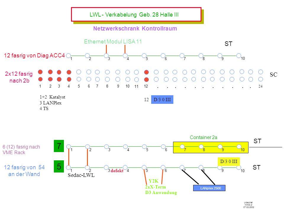 12345678910 1 2 34 FSMA 1234 ST 7 8 8 Sedac-Crate Partikelzähler 12 fasrig von Kontroll- raum 4 fasrig nach Partikel zähler 4 fasrig von Sedac Crate Urbschat -MKS 2- 21.10.1999 LWL / Koax Franzosen noch LWL - Verkabelung Geb.