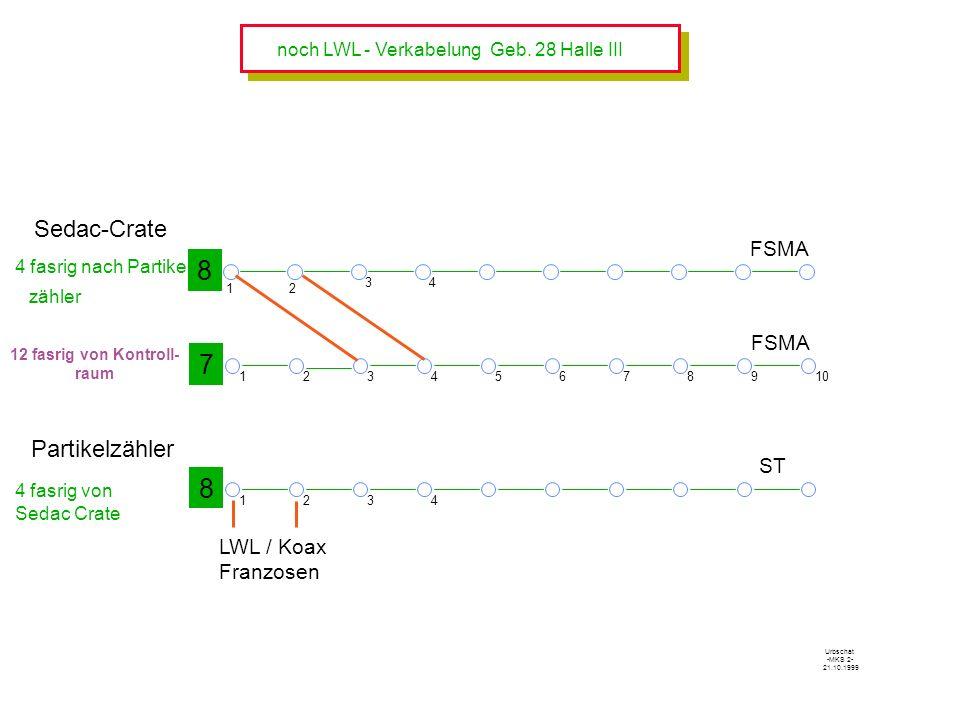 12345678910 1 2 34 FSMA 1234 ST 7 8 8 Sedac-Crate Partikelzähler 12 fasrig von Kontroll- raum 4 fasrig nach Partikel zähler 4 fasrig von Sedac Crate U