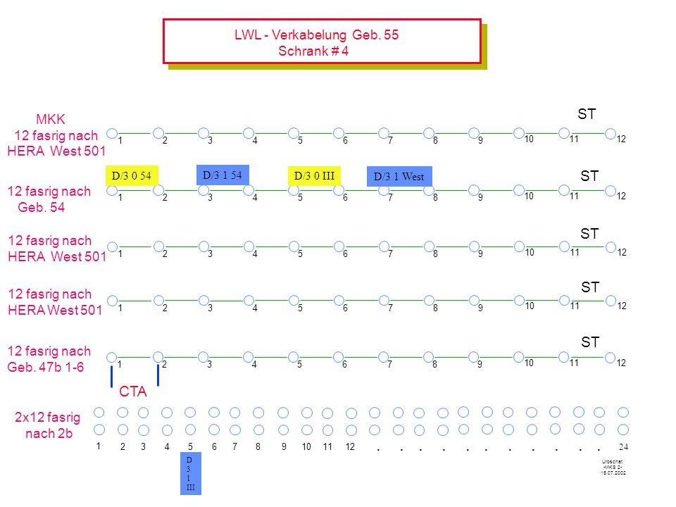 Urbschat -MKS 2- 15.07.2002 LWL - Verkabelung Geb. 55 Schrank # 4 123456789 10 12 fasrig nach Geb. 47b 1-6 1112 123456789 10 12 fasrig nach HERA West