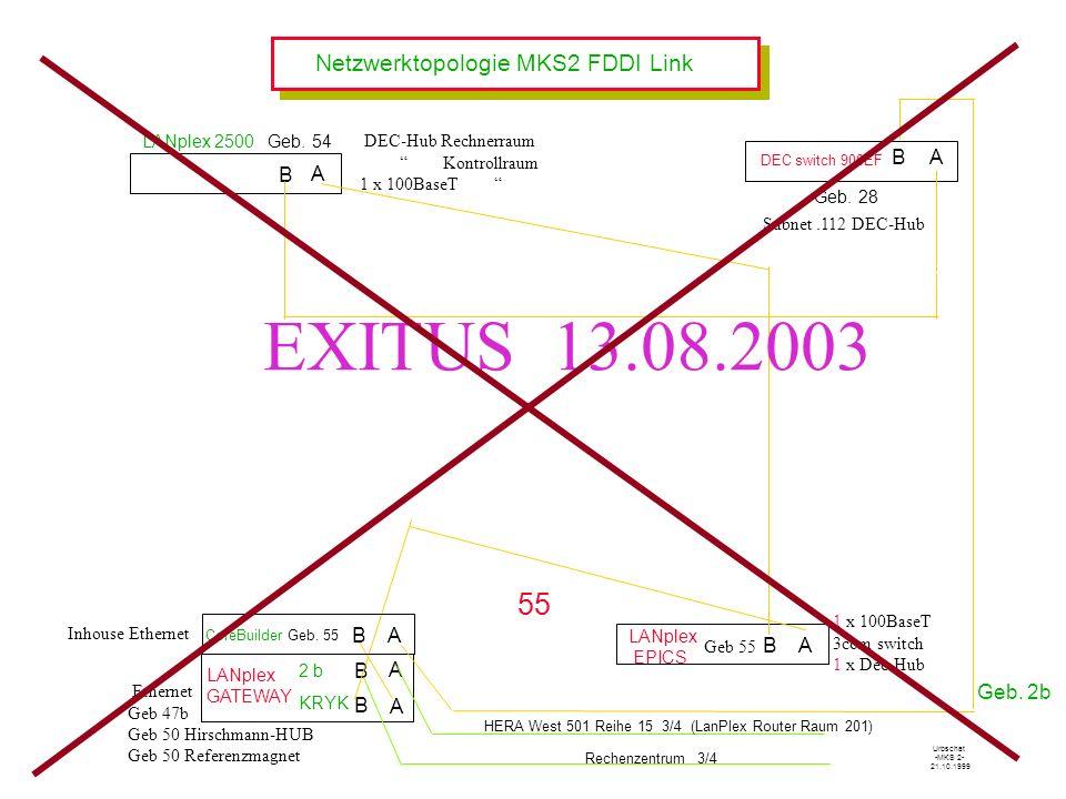 Netzwerktopologie MKS2 FDDI Link LANplex EPICS A B A B CoreBuilder Geb.