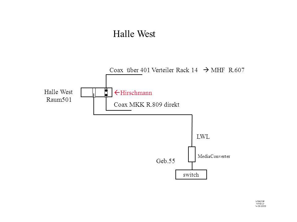 .. Halle West Coax über 401 Verteiler Rack 14 MHF R.607 Coax MKK R.809 direkt Urbschat -MKS 2- 14.08.2003 LWL Geb.55 Raum501 switch MediaConverter Hal