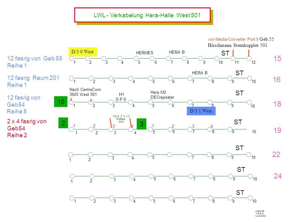 LWL - Verkabelung Hera-Halle West 501 12345678910 Urbschat -MKS 2- 14.08.2003 12 fasrig von Geb 55 Reihe 1 ST 1 2 34 56789 10 1 34567 2 8 9 11 12 1234 123456789 10 ST 2 x 4 fasrig von Geb54 Reihe 2 12 fasrig von Geb54 Reihe 5 Profibus MKK 2 10 6789 5 44 1 332 2 Reihe 9 9 +10 15 19 18 HERA B HERMES Nach CentreCom 3605 West 501 Ethernet 30a H1 S P S Hera M2 DECrepeater 24 3 1 von Media-Converter Port 9 Geb.55 Hirschmann Sternkoppler 501 12345678910 ST 16 12 fasrig Raum 201 Reihe 1 1 2 34 ST 5789 10 22 HERA B D/3 0 West D/3 1 West