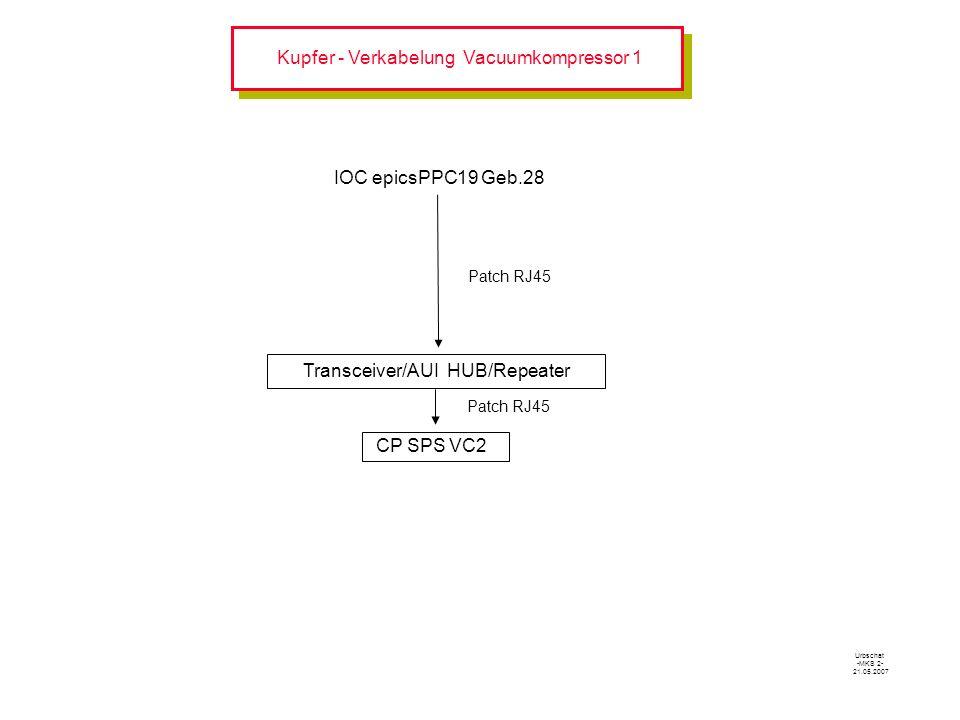 Kupfer - Verkabelung Vacuumkompressor 1 Urbschat -MKS 2- 21.05.2007 IOC epicsPPC19 Geb.28 CP SPS VC2 Transceiver/AUI HUB/Repeater Patch RJ45