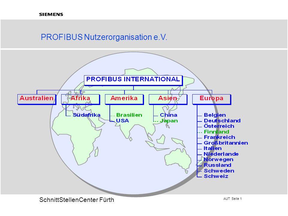 AUT Seite 2 20 SchnittStellenCenter Fürth Aufgaben der PROFIBUS Nutzerorganisation e.V.