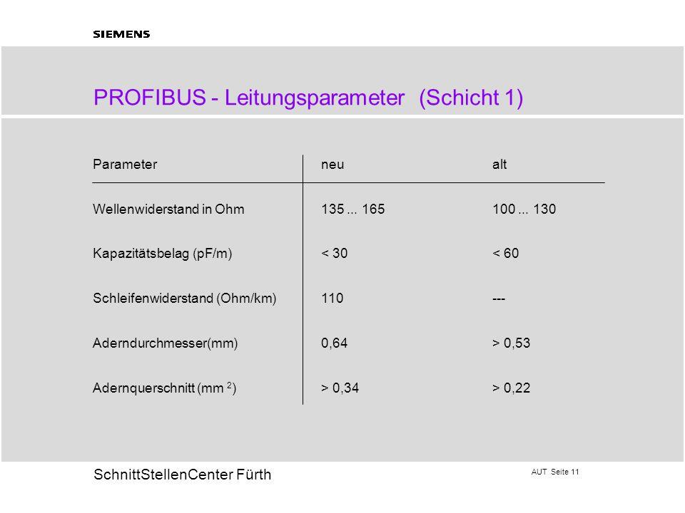 AUT Seite 11 20 SchnittStellenCenter Fürth PROFIBUS - Leitungsparameter (Schicht 1) Parameterneualt Wellenwiderstand in Ohm135... 165100... 130 Kapazi