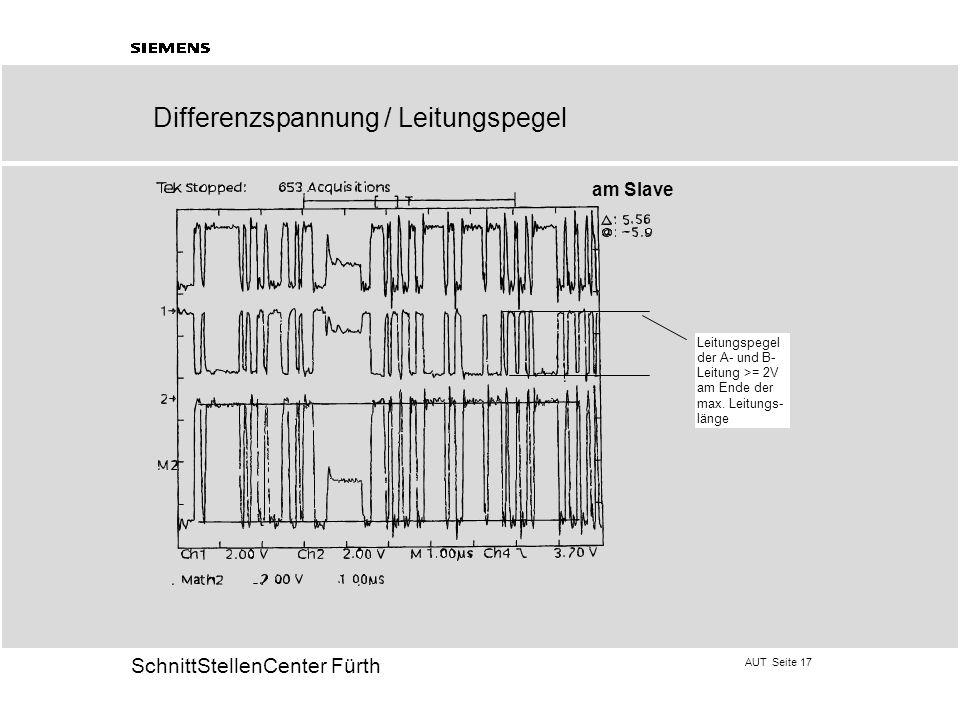 AUT Seite 17 20 SchnittStellenCenter Fürth Differenzspannung / Leitungspegel Leitungspegel der A- und B- Leitung >= 2V am Ende der max. Leitungs- läng