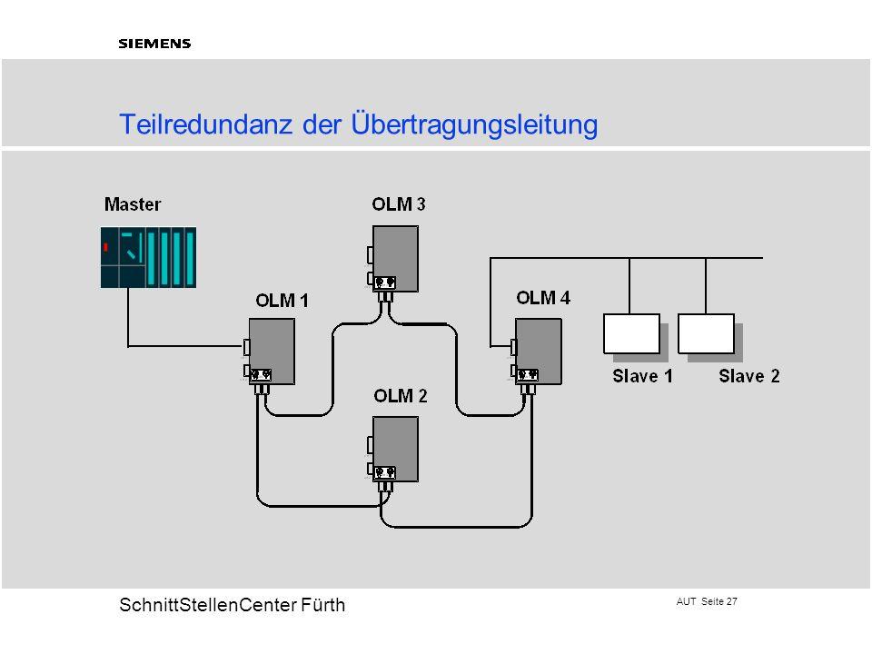 AUT Seite 27 20 SchnittStellenCenter Fürth Teilredundanz der Übertragungsleitung