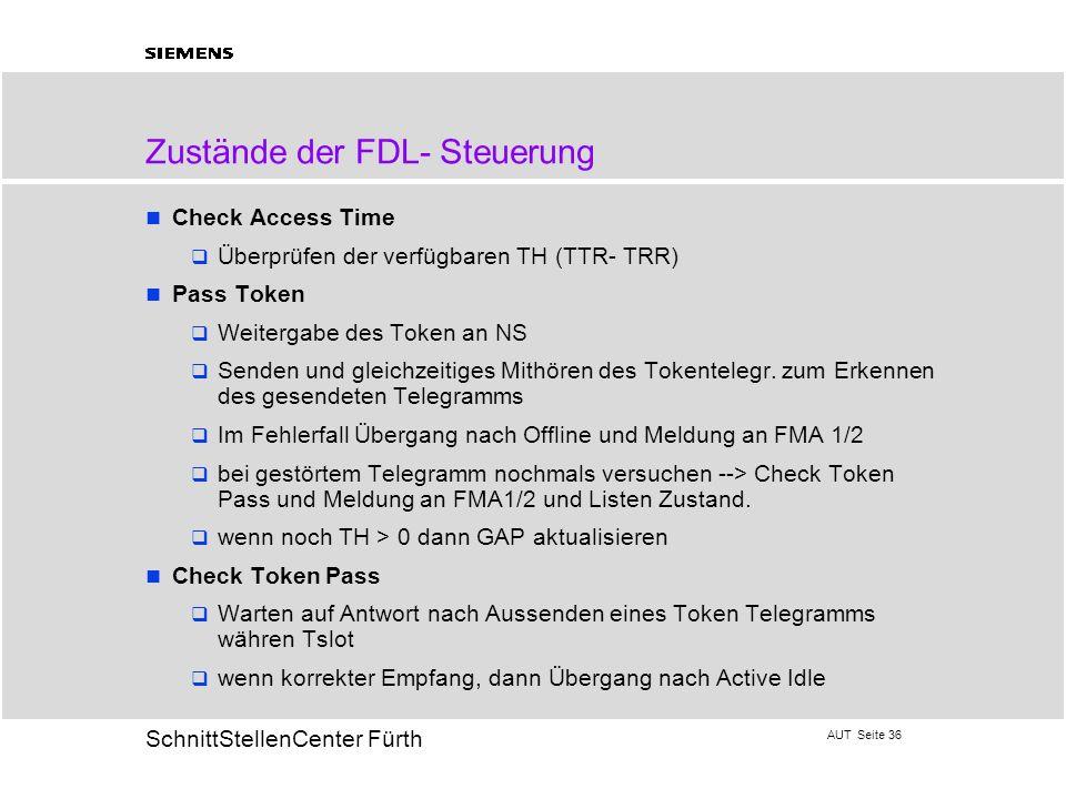 AUT Seite 36 20 SchnittStellenCenter Fürth Check Access Time Überprüfen der verfügbaren TH (TTR- TRR) Pass Token Weitergabe des Token an NS Senden und
