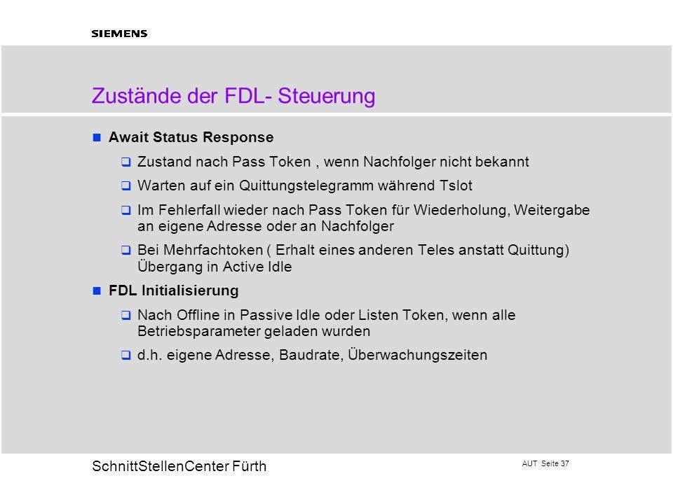 AUT Seite 37 20 SchnittStellenCenter Fürth Await Status Response Zustand nach Pass Token, wenn Nachfolger nicht bekannt Warten auf ein Quittungstelegr