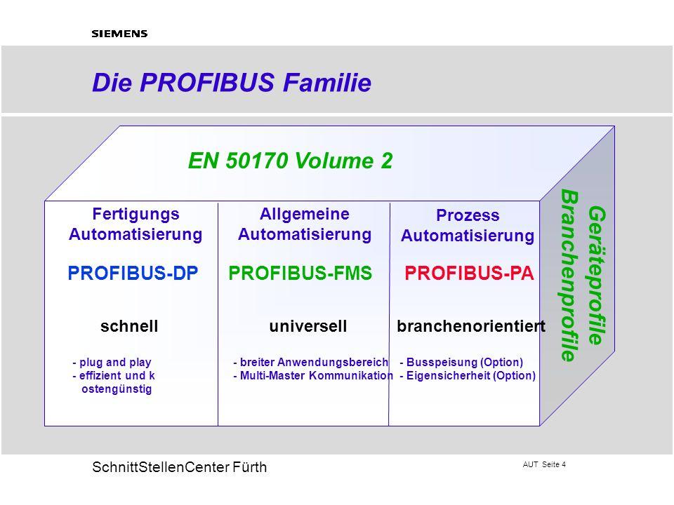 AUT Seite 5 20 SchnittStellenCenter Fürth Transparente Kommunikation vom Sensor/Aktuator bis in die Leitebene Buszyklus- zeit < 1000 ms MMS, TCP/IP Backbone Leitsystem Sensor PROFIBUS-FMS Zellen- rechner CNC PC/VME PROFIBUS-PA Sensor PLS Antrieb M Feld- gerät E/A Sensor PROFIBUS-FMSPROFIBUS-DP Messum- former Feld- gerät PROFIBUS-PA SPS Feld- ebene Buszyklus zeit < 100 ms Zell- ebene Buszyklus- zeit < 10 ms Leit- ebene VME/PC