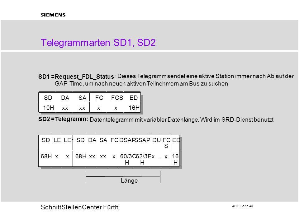 AUT Seite 40 20 SchnittStellenCenter Fürth Telegrammarten SD1, SD2 SD1 =Request_FDL_Status : Dieses Telegramm sendet eine aktive Station immer nach Ab