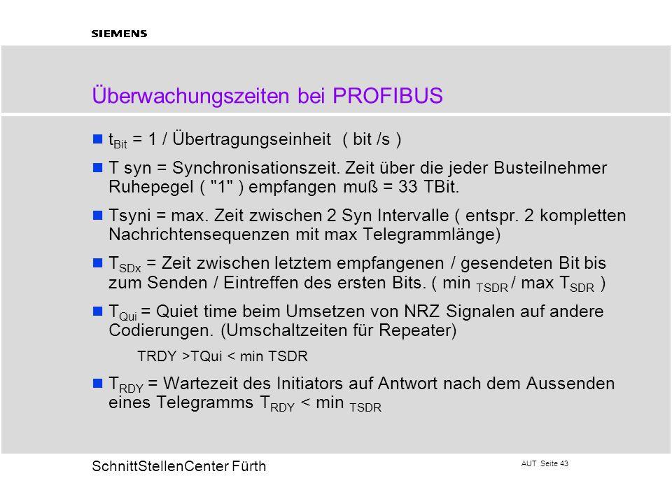 AUT Seite 43 20 SchnittStellenCenter Fürth Überwachungszeiten bei PROFIBUS t Bit = 1 / Übertragungseinheit ( bit /s ) T syn = Synchronisationszeit. Ze