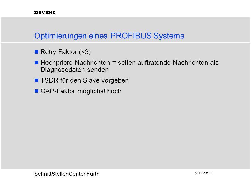 AUT Seite 48 20 SchnittStellenCenter Fürth Optimierungen eines PROFIBUS Systems Retry Faktor (<3) Hochpriore Nachrichten = selten auftratende Nachrich