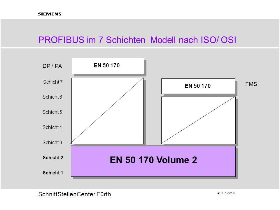 AUT Seite 7 20 SchnittStellenCenter Fürth Übertragungstechnik qPROFIBUS verwendet eine Bustopologie, die das qAn- und Abkoppeln von Stationen während des Betriebs ohne Rückwirkungen auf das Gesamtsystem ermöglicht Drei verschiedene Übertragungstechniken sind möglich: RS 485: hauptsächlich verwendet bei DP und FMS IEC 1158-2: hauptsächlich verwendet bei PA( Zündschutzart Ex (i)) Fibre Optic: hauptsächlich verwendet bei DP und FMS Abschluß