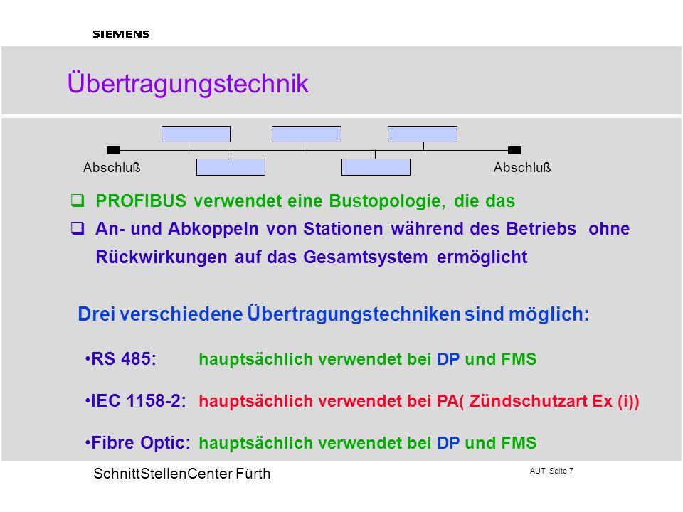 AUT Seite 38 20 SchnittStellenCenter Fürth Dienste der Datensicherungsschicht (Schicht 2) SDA:Send data with acknowledge (FMS) SRD:Send and request data with reply ( DP und FMS) SDN:Send data with no acknowledge (DP und FMS) CSRD:Cyclic send and request data (FMS)